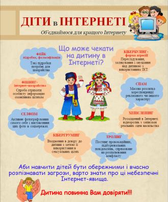 /Files/images/pravila_dlya_uchnv/infografika_romanenko_o.v.png